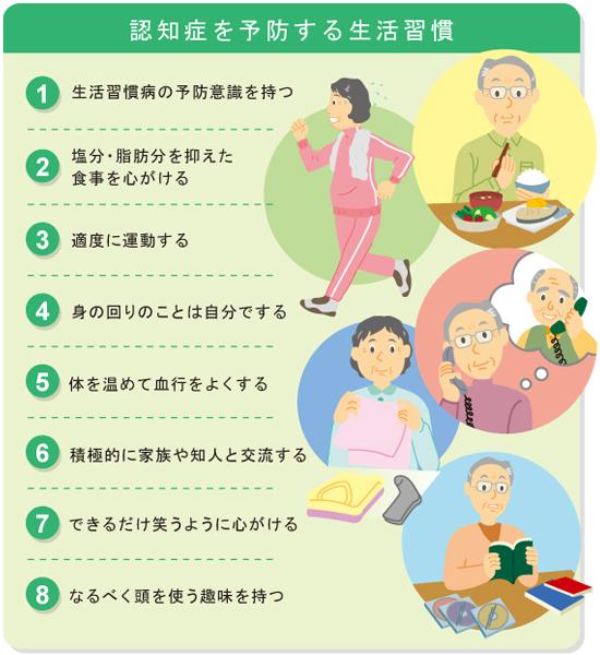 認知症を予防する生活習慣