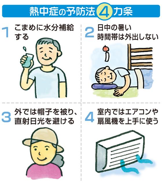熱中症の予防法4カ条