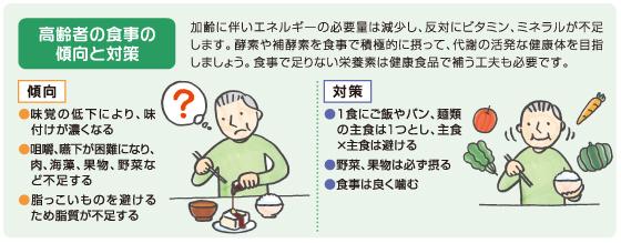 高齢者の食事の傾向と対策