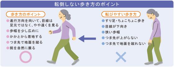 転倒しない歩き方のポイント