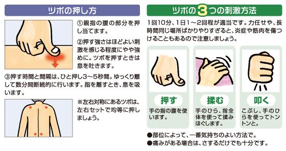 ツボの押し方。ツボの3つの刺激方法