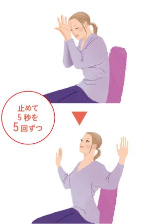 羽ばたき体操