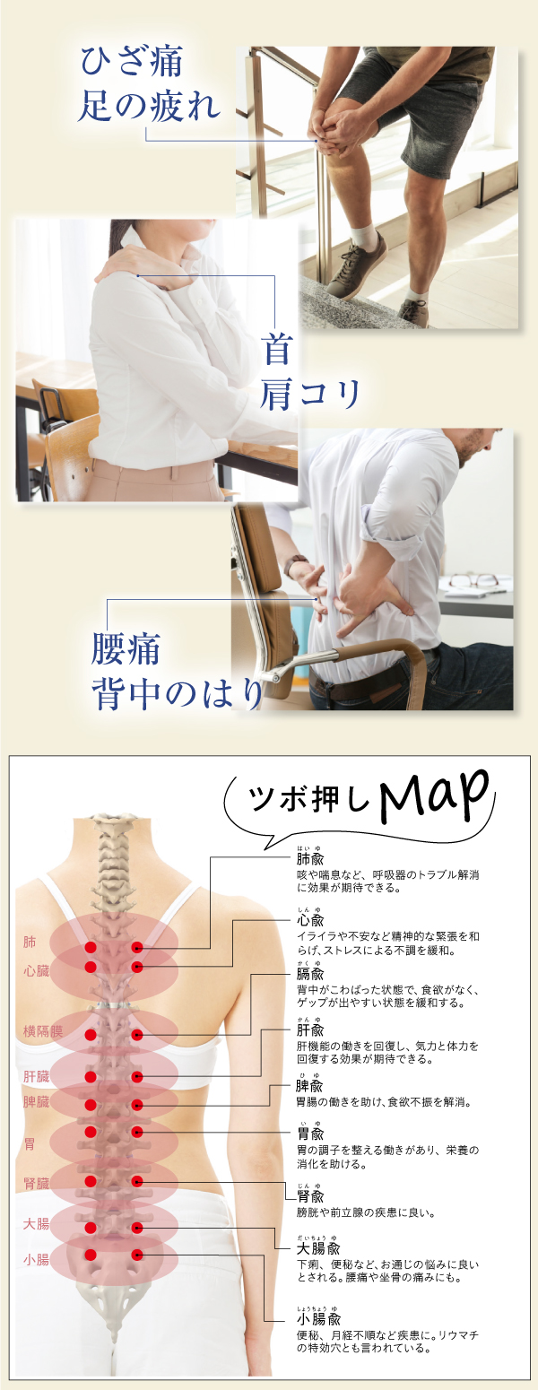 ツボ 膝 関節 痛