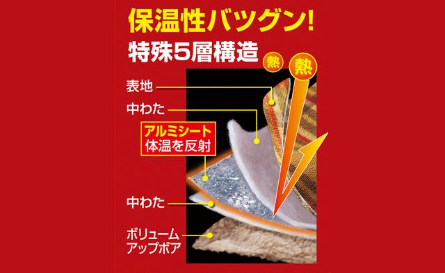 特殊アルミを使用した5層構造でしっかり保温