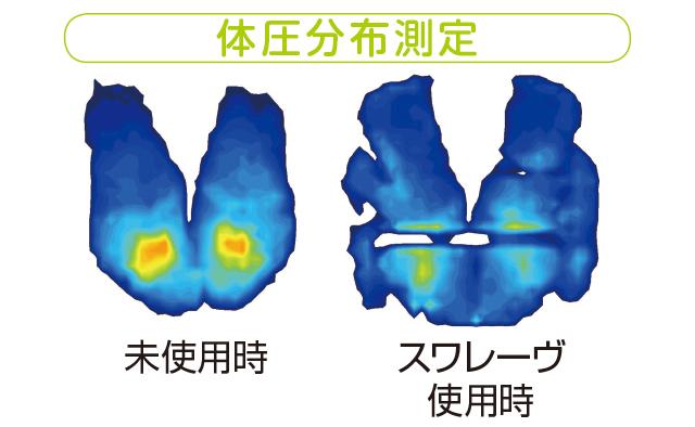 長時間座り続ける方の疲労軽減と姿勢維持をサポート