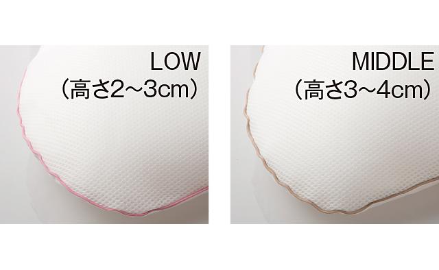 本体の基本の厚さは選べる2タイプ