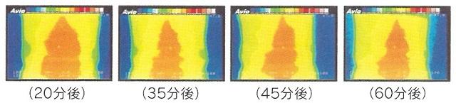 温熱効果が長時間持続!